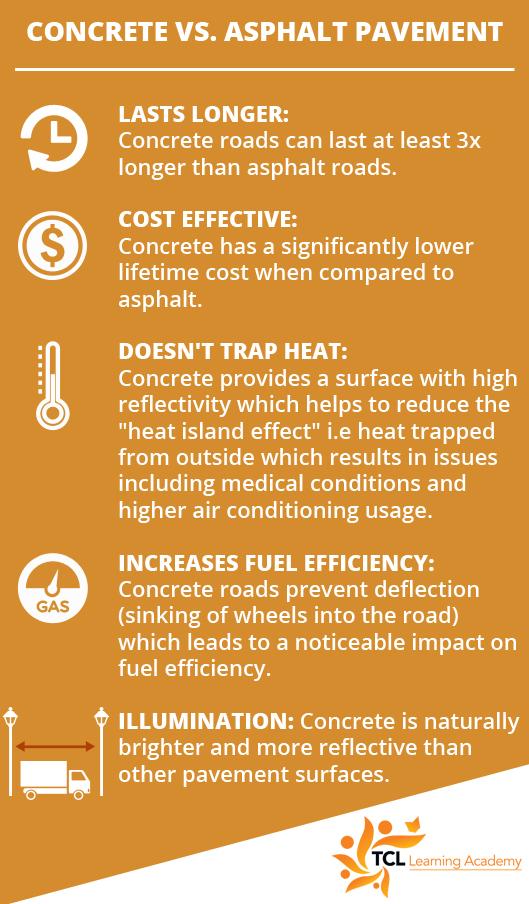 Concret vs. Asphalt Pavement - TCL