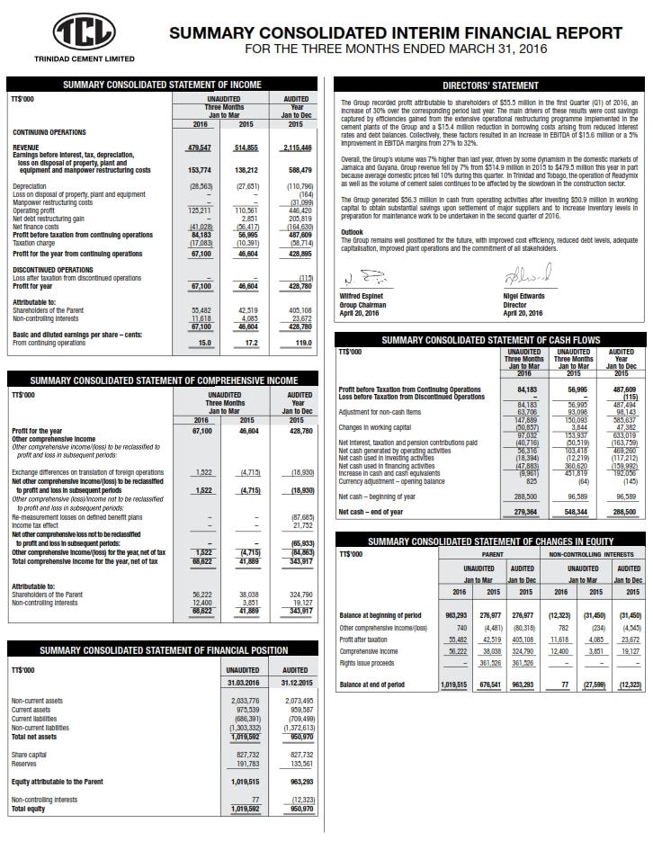 TCL Q1 2016 Financials 001